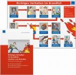 Poster: Richtiges Verhalten im Brandfall