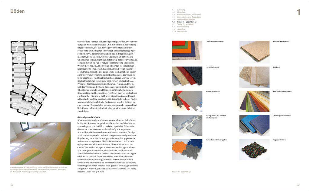 Materialien und oberfl chen medienservice architektur for Innenraum planen