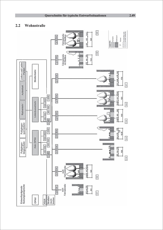 bautabellen f r architekten medienservice architektur