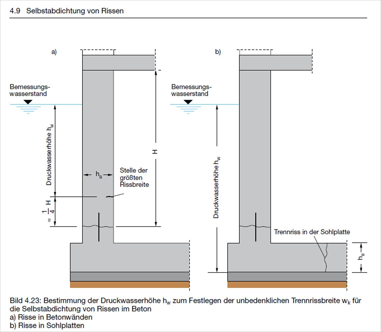 Gemütlich Ehrt Die Thesisvorlage Bilder - Beispiel Business ...