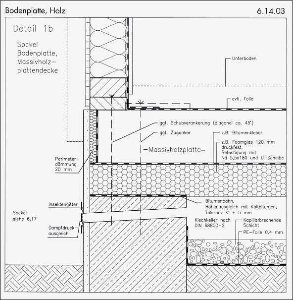 Holzrahmenbau konstruktion  Holzrahmenbau. | medienservice architektur und bauwesen