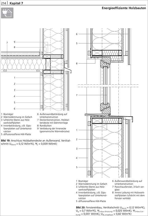 Kunststofffenster detail dwg  Holzbau: Konstruktion - Bauphysik - Projekte | medienservice ...