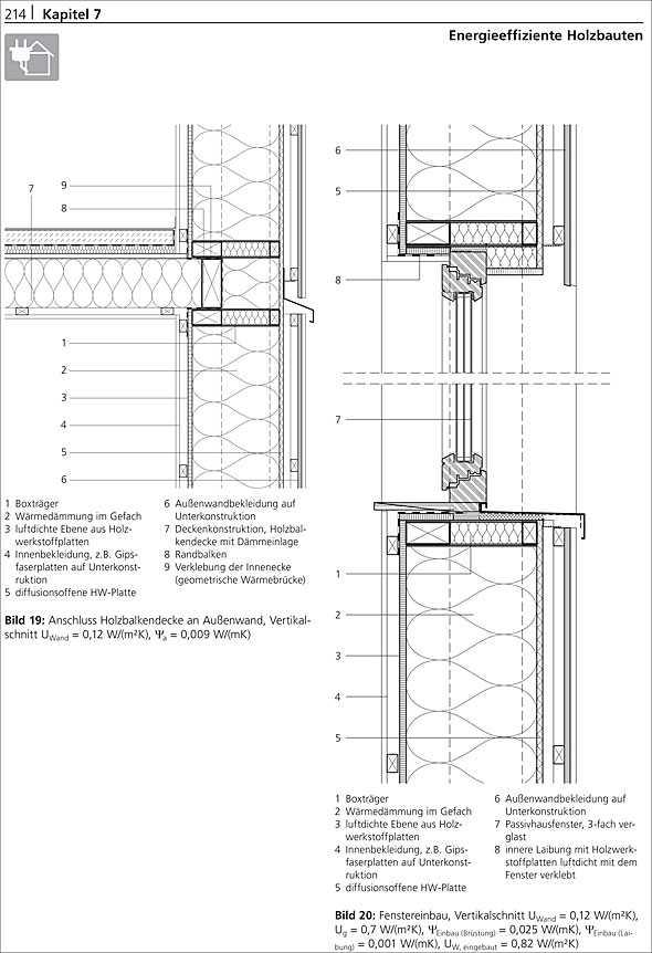 Holzrahmenbau Details Fenster