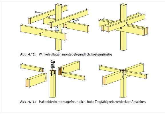 grundwissen moderner holzbau medienservice architektur