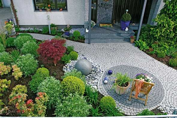 Garten terrasse carport medienservice architektur und for Gartengestaltung carport