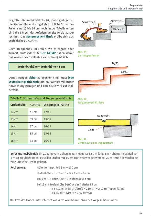treppenma e architekturfachbuch der werker garten und landschaftsbau. Black Bedroom Furniture Sets. Home Design Ideas
