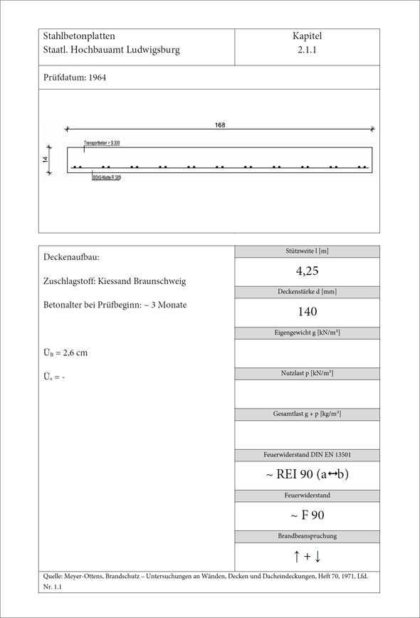 Brandschutzfachbuch brandschutz im detail decken for Grundlagen der tragwerksplanung