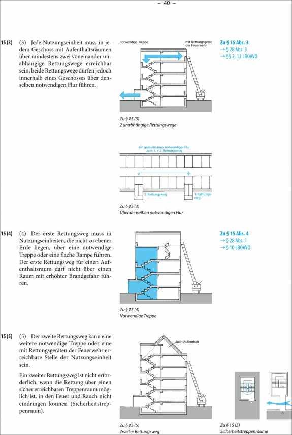 Landesbauordnung Bw Abstandsflache Grenzbebauung Abstandsfl Chen Bw