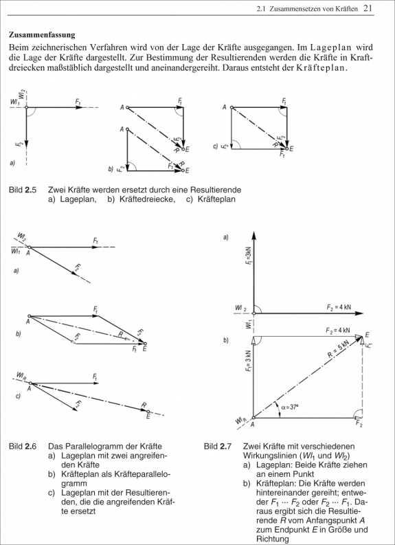 Bauingenieurfachbuch lohmeyer baustatik 1 for Statik formelsammlung