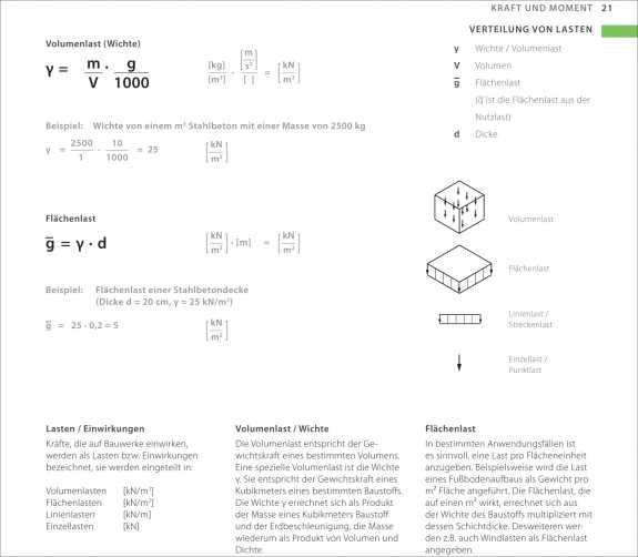 Bauingenieurfachbuch faustformel tragwerksentwurf for Grundlagen der tragwerkslehre