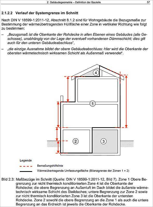 w rmeschutz und energiebedarf nach enev 2014 medienservice architektur und bauwesen. Black Bedroom Furniture Sets. Home Design Ideas